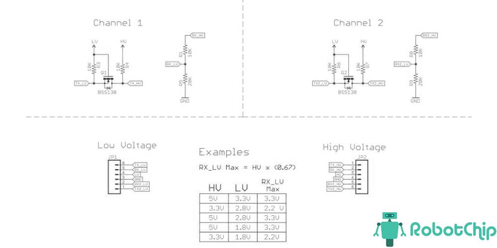 Конвертер логических уровней 5В в 3.3В / 3.3В в 5В, 2/4-канала