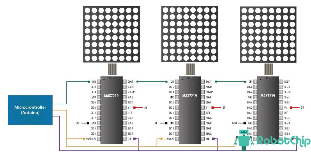 Обзор светодиодной матрицы 8x8 на MAX7219
